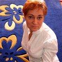 Наталия Цитко