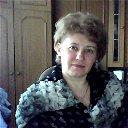 Руслана Романчук