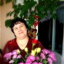 Ольга Кюлаотс