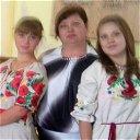 Люда Котляренко