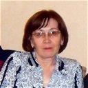 Маргарита Алейникова