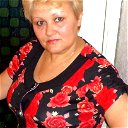 Ольга Горохова