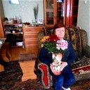 Ирина Макрушина