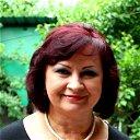 Любовь Сидоренко