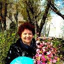 Людмила Герасимова