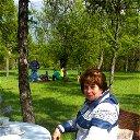 Светлана Граблевская