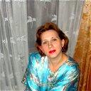 Ирина Кошечка