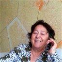 Roza Kurdova