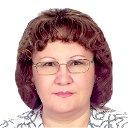 Светлана Галимова