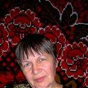 Светлана Бижон