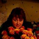 Ирина Машкова