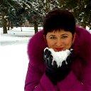 Елена Батуева