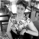 Евгения Мильчева