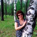 Инна Рязанова