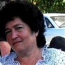 Миляуша Хасанова