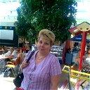 Людмила Маценко