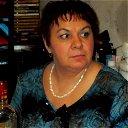 Зинаида Симиндеева