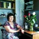 Елена Репуло