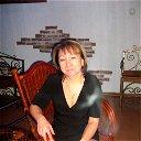 Оксана Кочетова