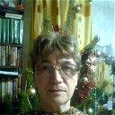 Наталья Щипан