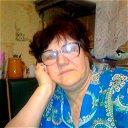Людмила Якиминская
