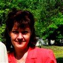 Светлана Андриевская