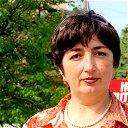 Svetlana Nikita