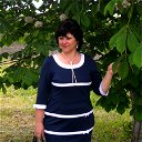 Марина Оболонская
