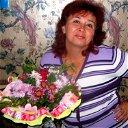Ольга Щекотунова