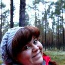 Risha Kuznetsova