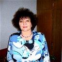 Анжела Левина